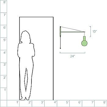 2 Feet Option