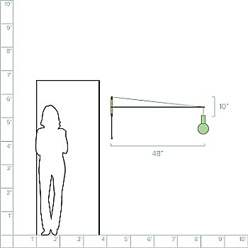 4 Feet Option