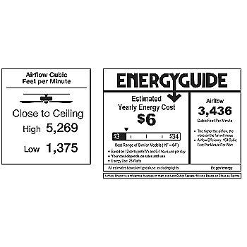 ATLP211223_energy-label