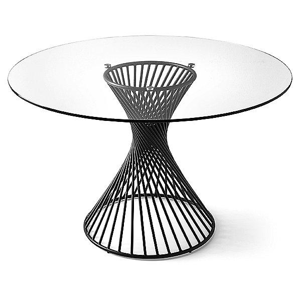 Vortex Table
