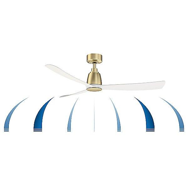 Kute Ceiling Fan