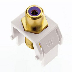adorne Subwoofer RCA to F-Connector