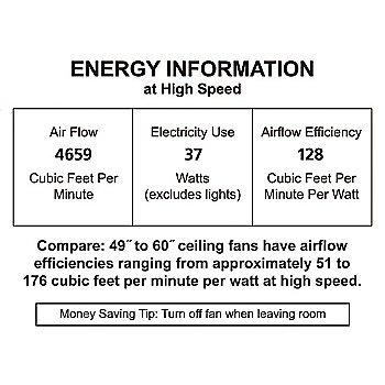 Energy Information