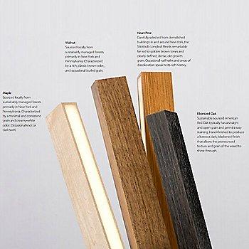 Wood finishes