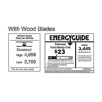 uu141142_energy-label