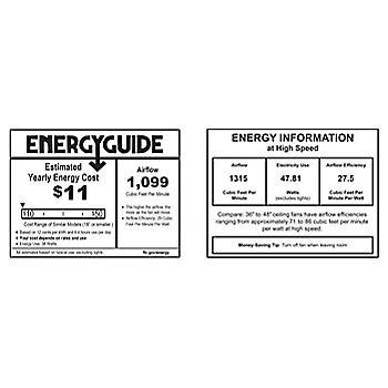 uu141161_energy-label