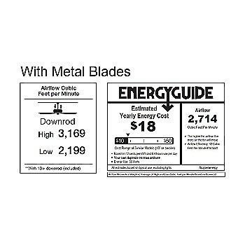 uu491686_energy-label-1
